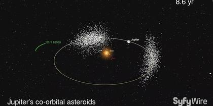 The Path of Jupiter's Co-Orbital Asteroids