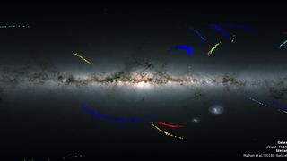 Stars in some of the stellar streams recently discovered using Gaia data superposed on a map of the galaxy. Credit: ESA/Gaia/DPAC
