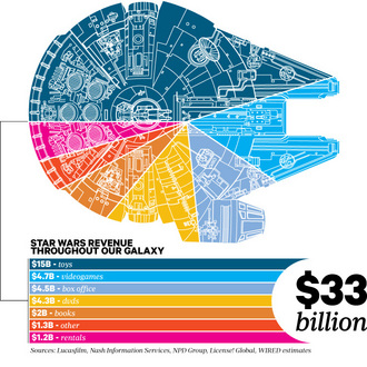 starwars-infographic.jpeg