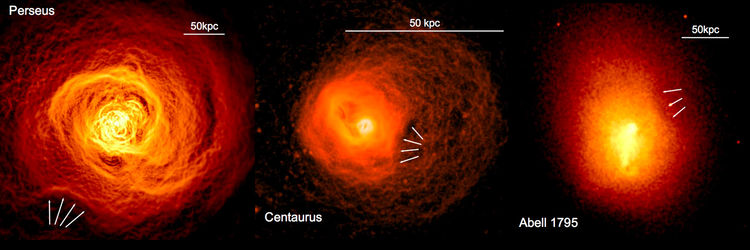 Hot gas in galaxy clusters