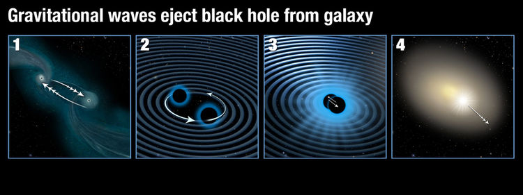 How merging black holes emit gravitational waves