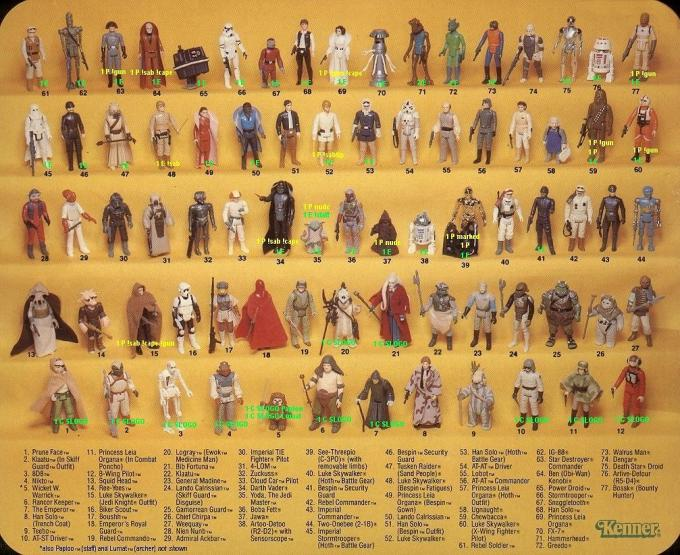 Woof clan bf 2142 skyrim time lapse images shows how vintage time lapse images shows how vintage star wars toys deteriorate fandeluxe Choice Image