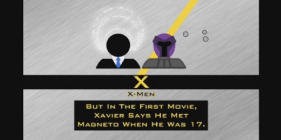 Animated infographic shows how 1st Class ruined the X-Men timeline ...