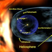 Voyager 1 In Heliopause